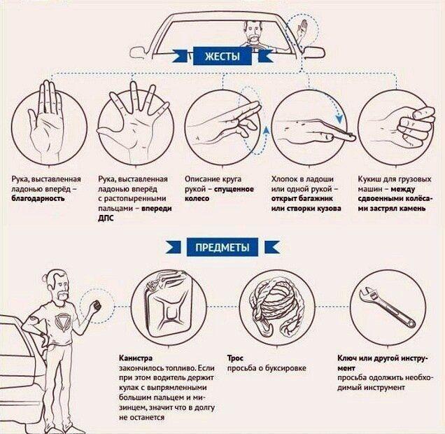 25 знаков и жестов, которые точно пригодятся в жизни