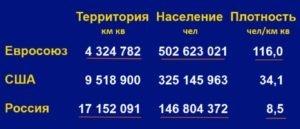 Россия плакать НЕ БУДЕТ. Отмена Европарламентом «Соглашения о партнерстве с Россией» новости,события